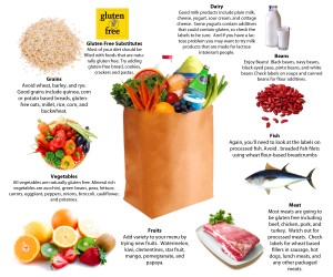 GF Grocery Infographic